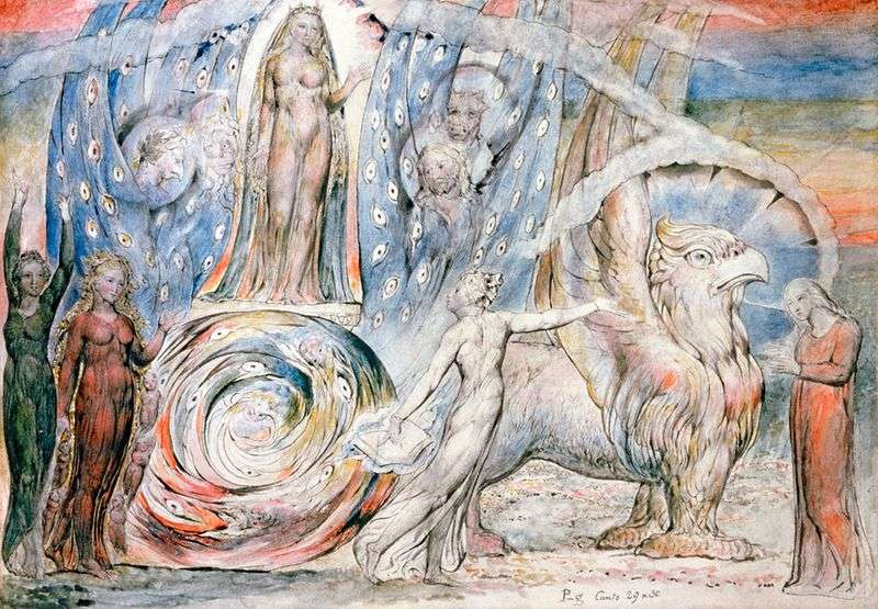 Beatrice turns to Dante from the chariot by William Blake
