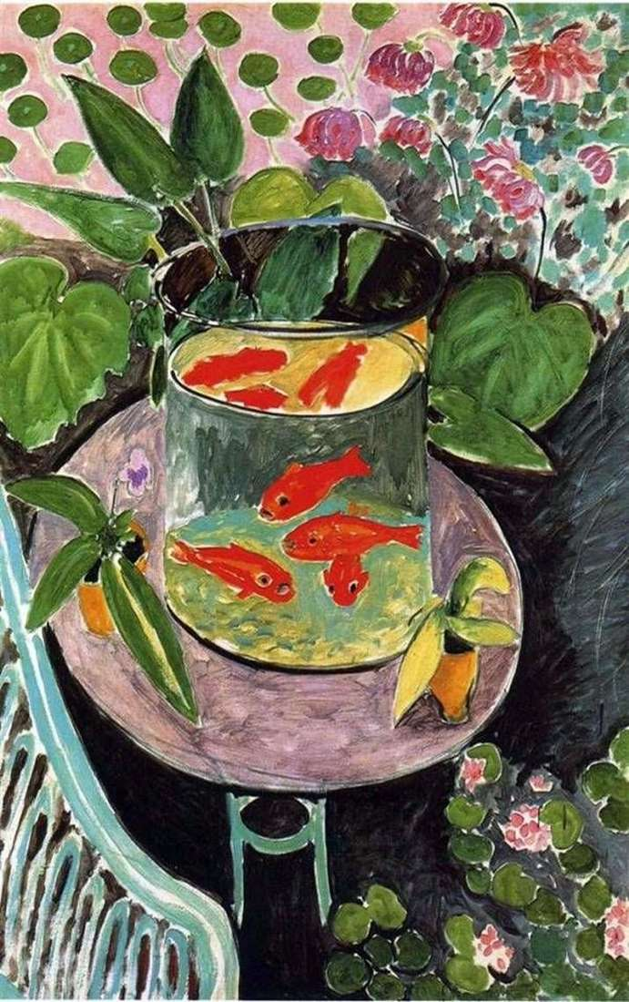 Red fishes by Henri Matisse